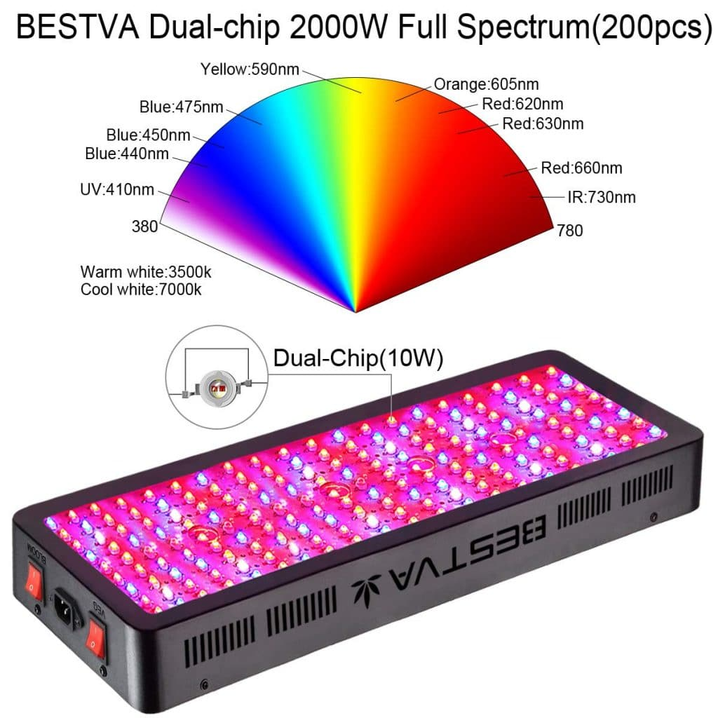 BESTVA 2000W LED Grow Light Review 2