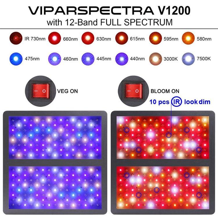 ViparSpectra-V1200-Full-spectrum