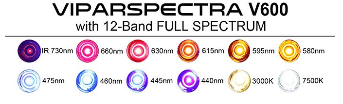 VIPERSPECTRA LED V600 full spectrum